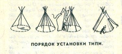 ИНДЕЙСКАЯ ПАЛАТКА.