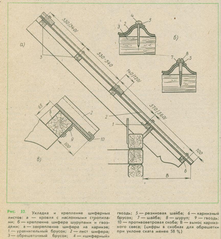 Шиферная крыша своими руками расстояние между стропилами 95