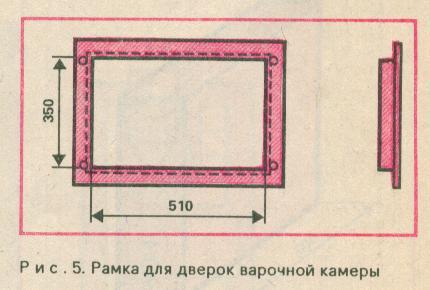 Универсальная «Москвичка», или какой должна быть печь.