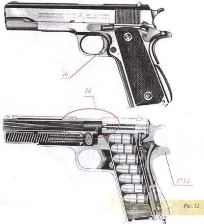 Оружейная терминология