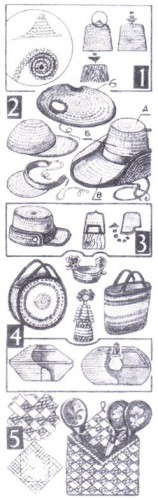 Плетение из стружки