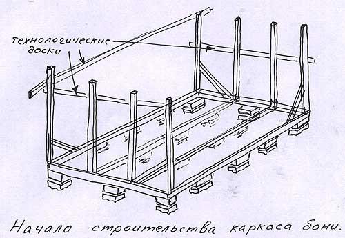 Строительные советы от Семеныча. Как построить баню с минимальными затратами на ее строительство. Часть 1.
