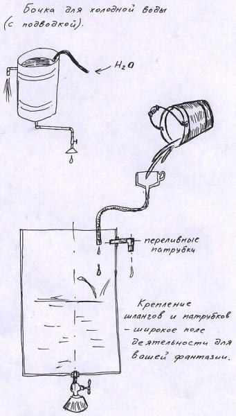 Строительные советы от Семеныча. Как построить баню с минимальными затратами на ее строительство. Часть 3.