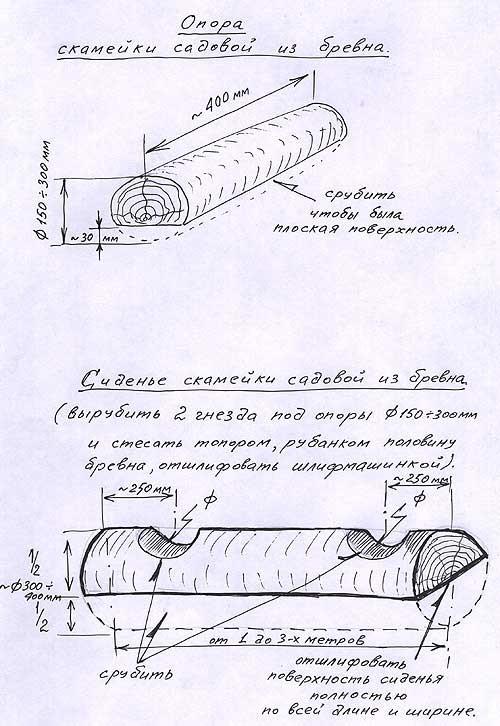 Скамейка из бревна для дачи своими руками : фото, чертежи, рекомендации
