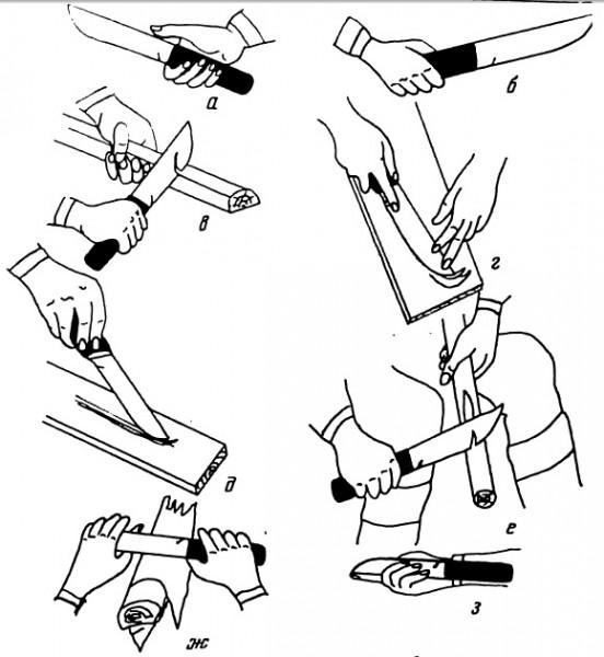 Рабочие качества охотничьего ножа.