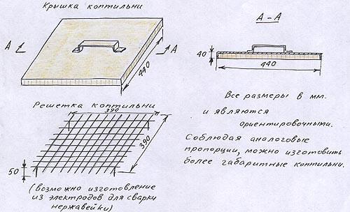 Коптильня с гидрозатвором своими руками чертежи