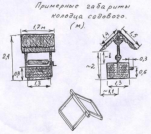 Строительные советы от Семеныча. Сделай колодец на дачном участке своими руками.