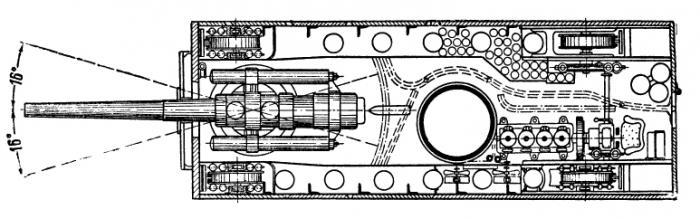 Изобретение танка и его развитие. Часть 1. Изобретение танка. Проект тяжелого танка В.Д. Менделеева.