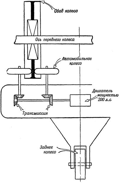 Изобретение танка и его развитие. 3.  Изобретение танка. Колесный танк Н. Н. Лебеденко.