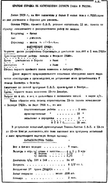 Изобретение танка и его развитие. Между двумя войнами. Зарождение и развитие советской танковой техники. Часть 1.