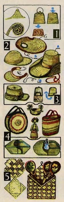 Плетение из стружки.